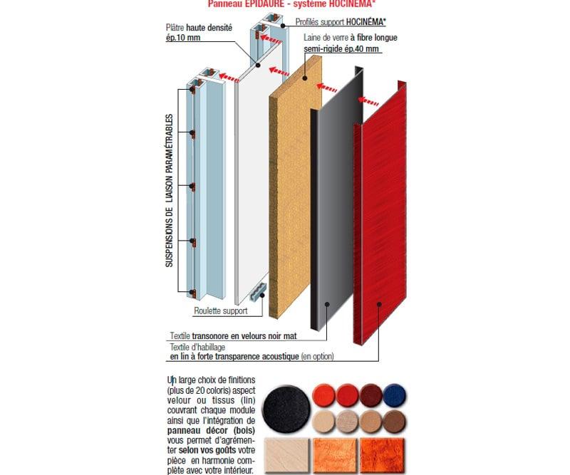 Schéma du brevet européen de panneaux acoustiques